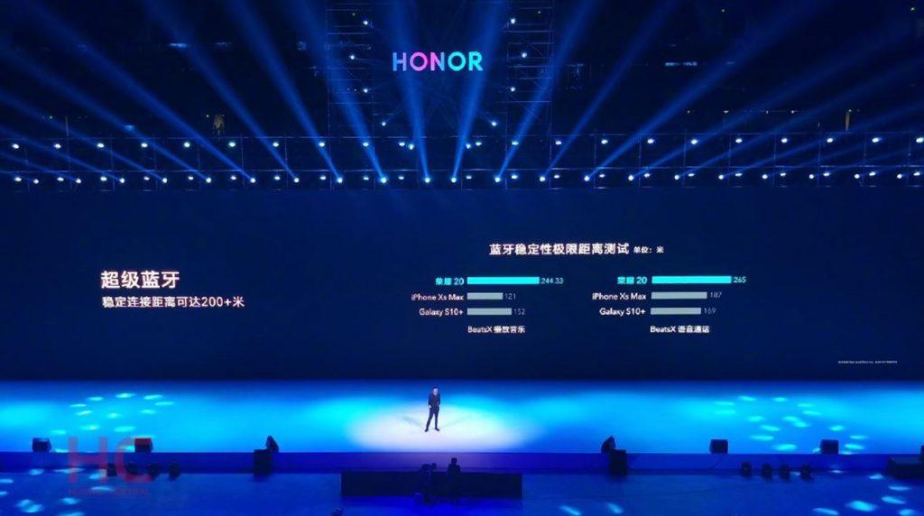 Super Bluetooth technológiával jön a Honor 20 Széria